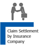 Claim Settlement by Insurance Company